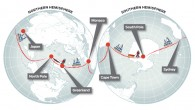 En Septembre 2014, l'aventurier Mike Horn, âgé de 48 ans, va lever l'ancre pour tenter une première mondiale: un tour du monde sans moteuren passantpar les deux pôles. Fidèle à […]
