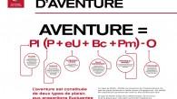 Une étude sur l'esprit d'aventure vient d'être dévoilée. Selon ce sondage, 72% des français considèrent l'esprit d'aventure comme un trait de caractère séduisant. D'après cette étude, l'aventure se traduit par […]