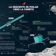 Rosetta est la première sonde spatiale (Agence spatiale européenne) à se placer en orbite autour d'une comète et à poser un atterrisseur Philaé sur son noyau. La mission représente à […]