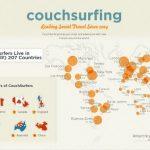 Le couchsurfing ou comment voyager en passant d'un canapé à l'autre