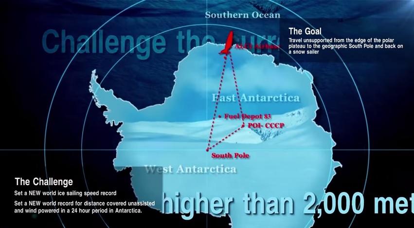 polar challenge