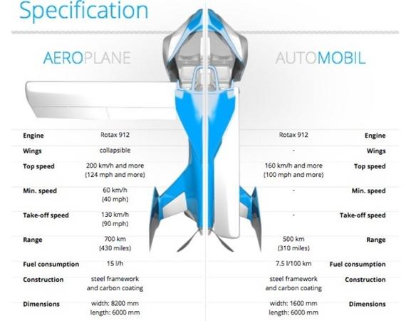 S7-AeroMobil-3-0-la-voiture-volante-n-est-plus-un-fantasme-336378[1]
