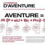 Découvrez ce que veut dire la formule : Aventure = Pl (P + eU + Bc + Pm) – O