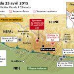 Solidarité Népal – Appel aux dons