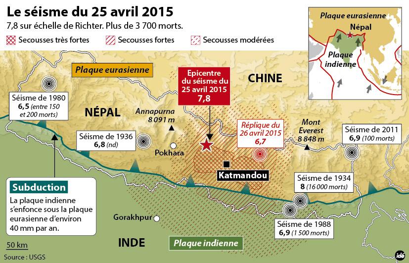 3175315-ide-nepal-seisme-jpg_2830662[1]