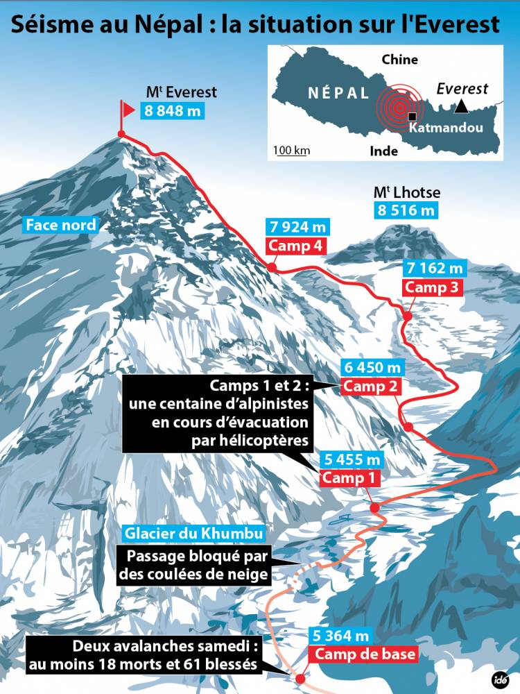3175361-ide-everest-avalanches-seisme-jpg_2830663[1]
