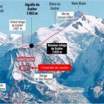 7 règles à respecter pour traverser le couloir du gouter (Mont-Blanc)