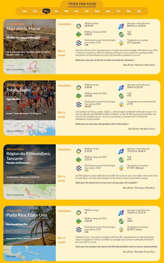 calendrier marathon