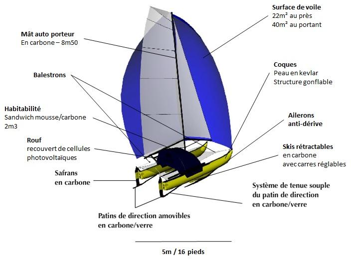 la-voie-du-pole-2018