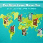 Le tour du monde en 150 livres