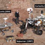 Retour sur les 9 succès d'atterrissage réussis sur la planète Mars